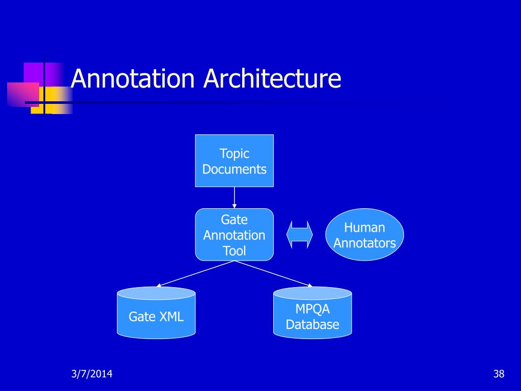 Annotation Architecture
