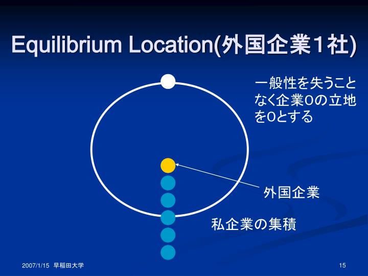 Equilibrium Location(