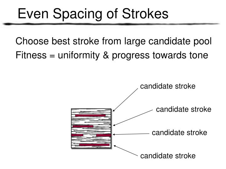 candidate stroke