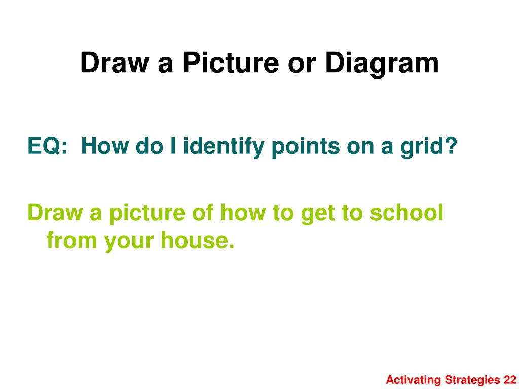 Draw a Picture or Diagram