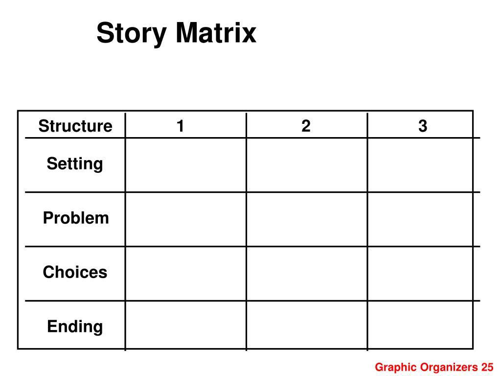 Story Matrix