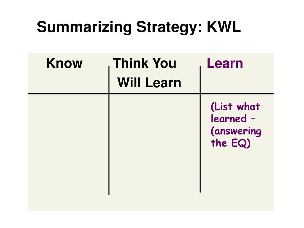 Summarizing Strategy: KWL