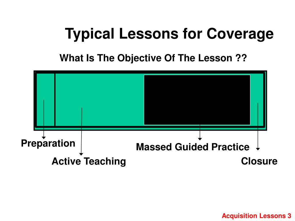 Typical Lessons for Coverage