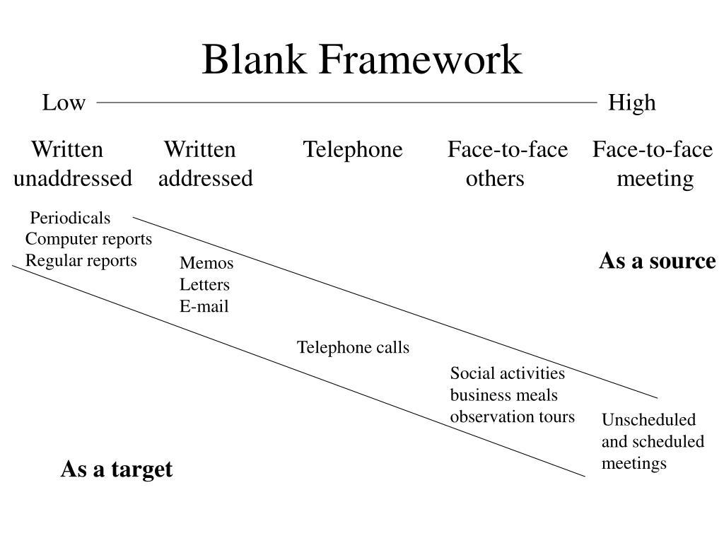 Blank Framework