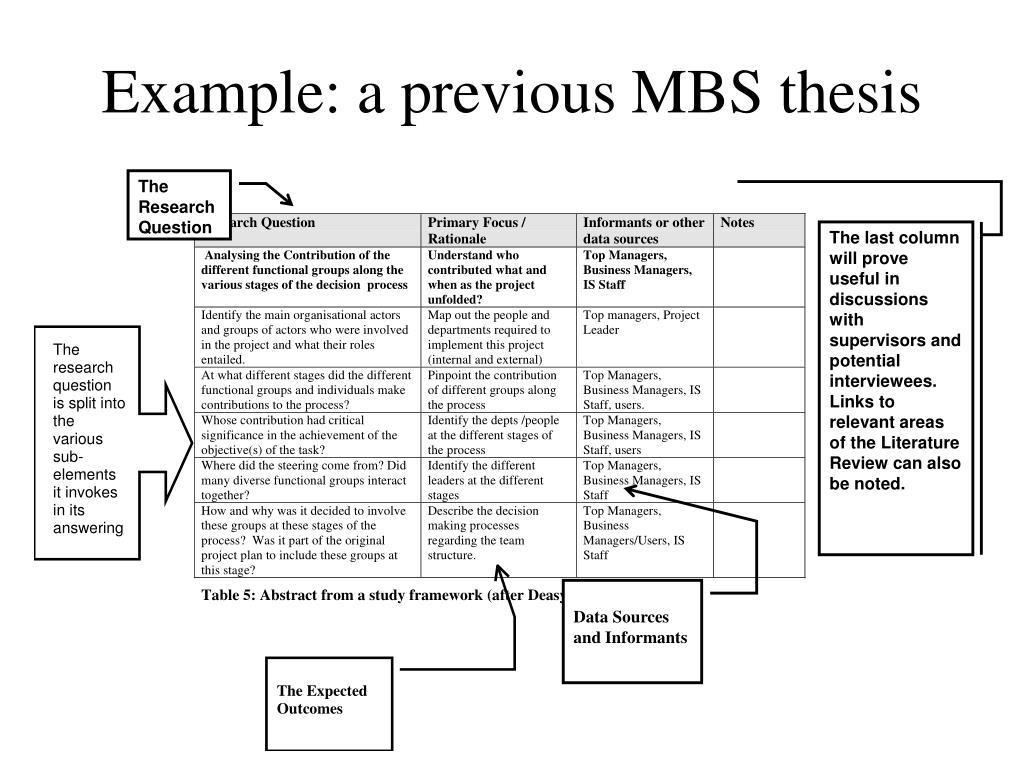 Example: a previous MBS thesis