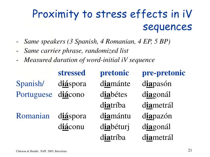 Proximity to stress effects in iV sequences