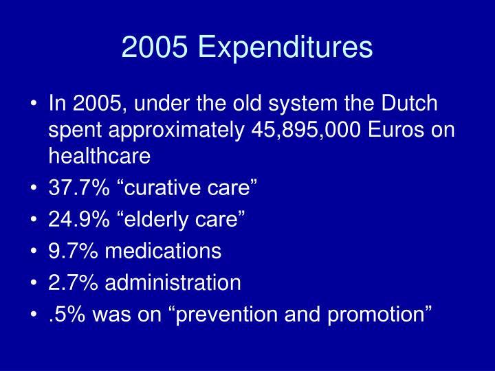 2005 Expenditures