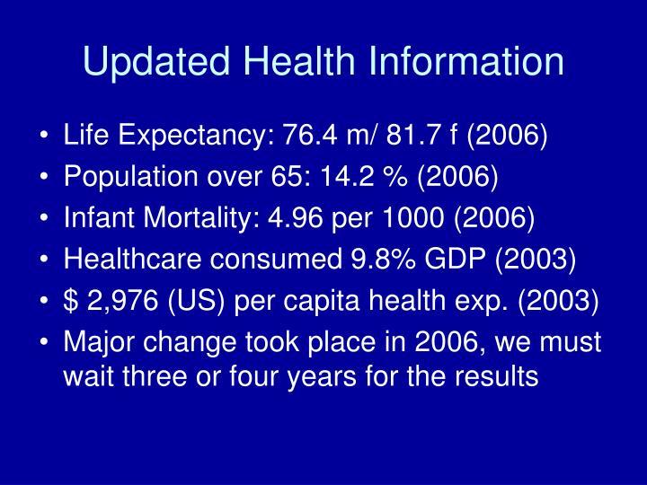 Updated Health Information