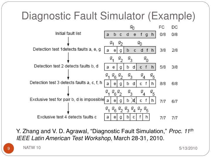 Diagnostic Fault