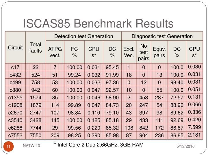 ISCAS85 Benchmark