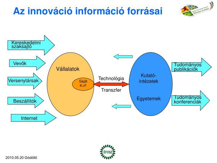 Az innováció információ forrásai