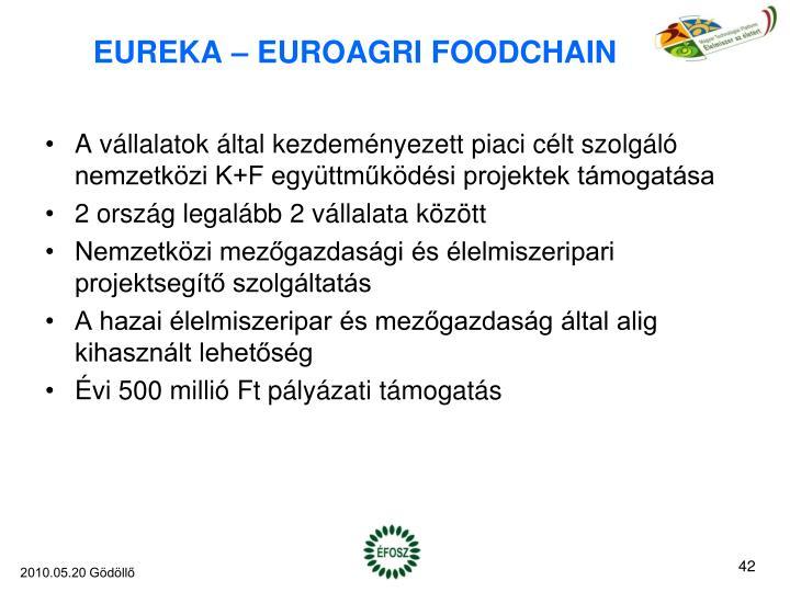 EUREKA – EUROAGRI FOODCHAIN