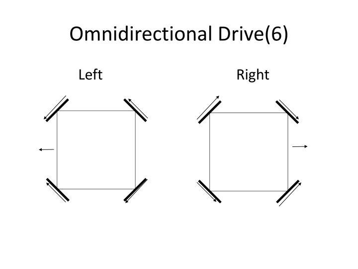 Omnidirectional Drive(6)