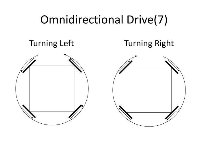 Omnidirectional Drive(7)