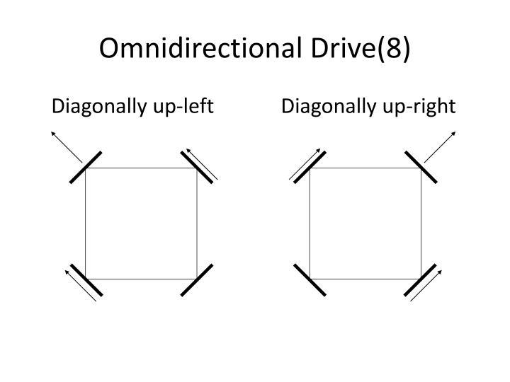 Omnidirectional Drive(8)