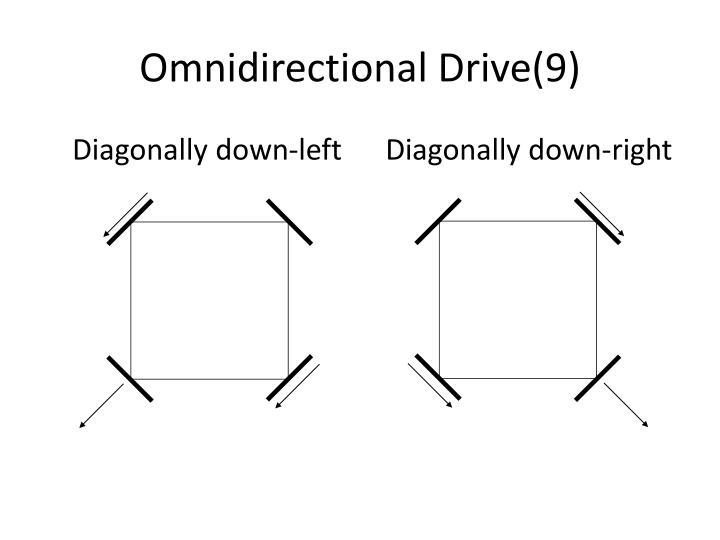 Omnidirectional Drive(9)