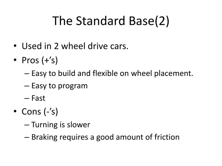 The Standard Base(2)