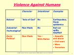 violence against humans