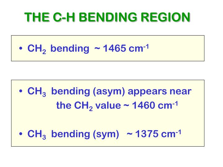 THE C-H BENDING REGION