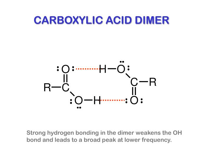 CARBOXYLIC ACID DIMER