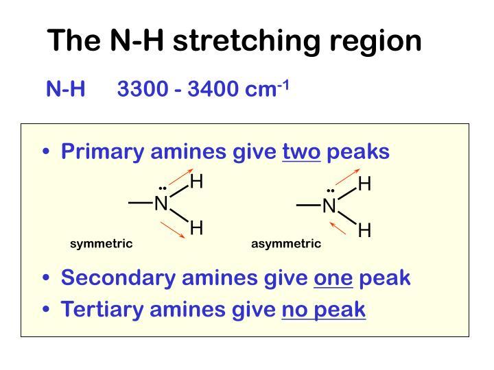 The N-H stretching region