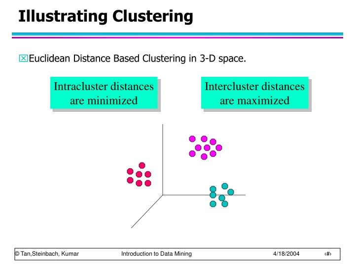 Illustrating Clustering