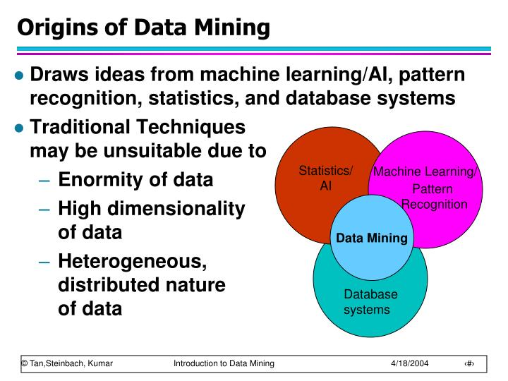 Origins of Data Mining