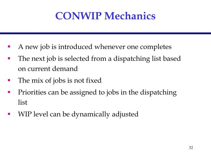 CONWIP Mechanics