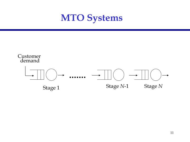 MTO Systems