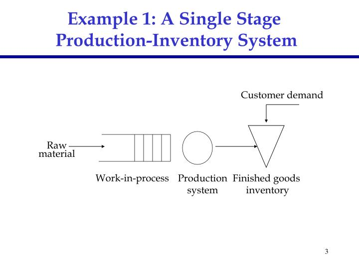 Example 1: A Single Stage