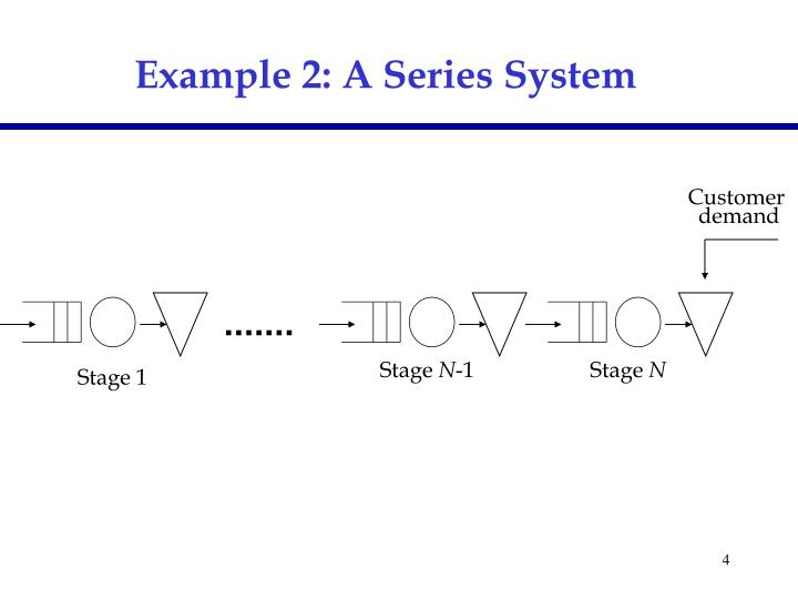 Example 2: A Series System