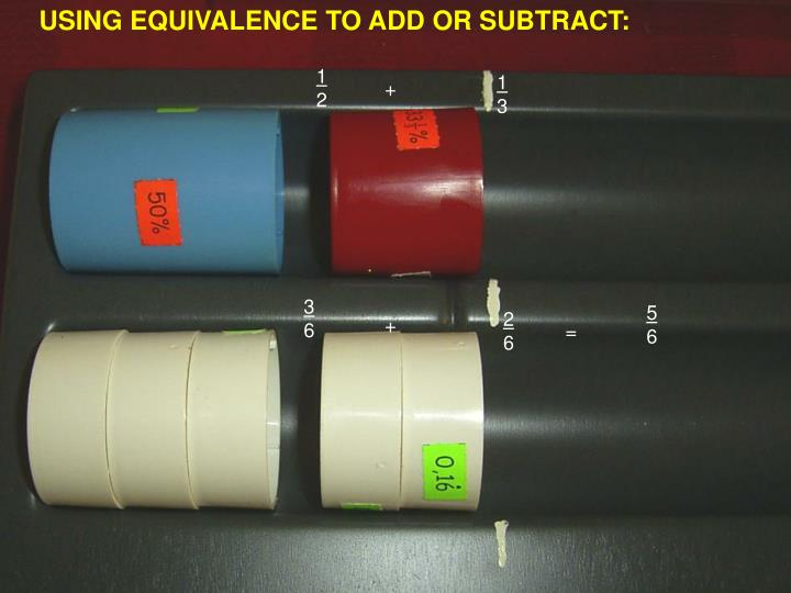 USING EQUIVALENCE TO ADD OR SUBTRACT: