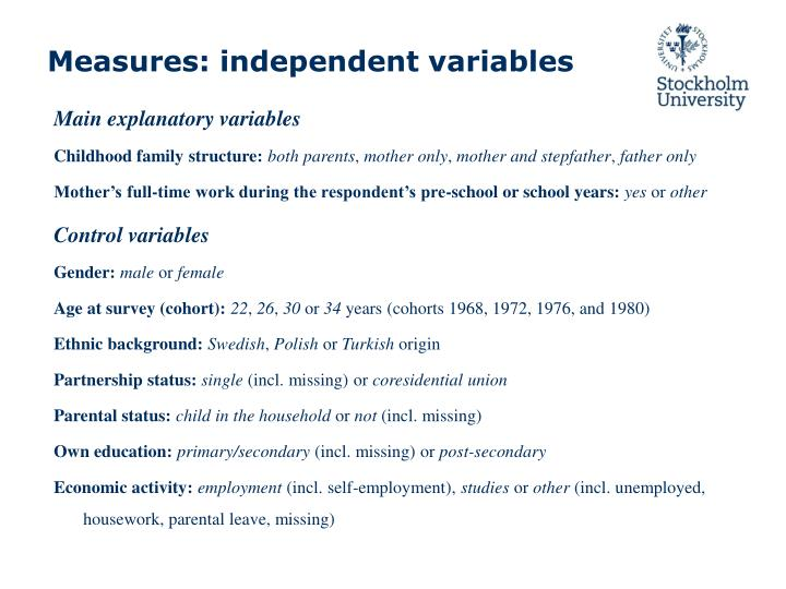 Measures: independent variables