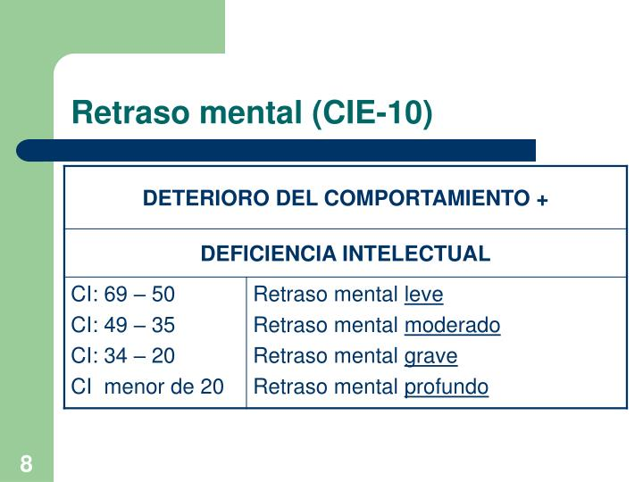 Retraso mental (CIE-10)