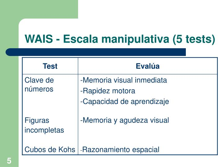 WAIS - Escala manipulativa (5 tests)