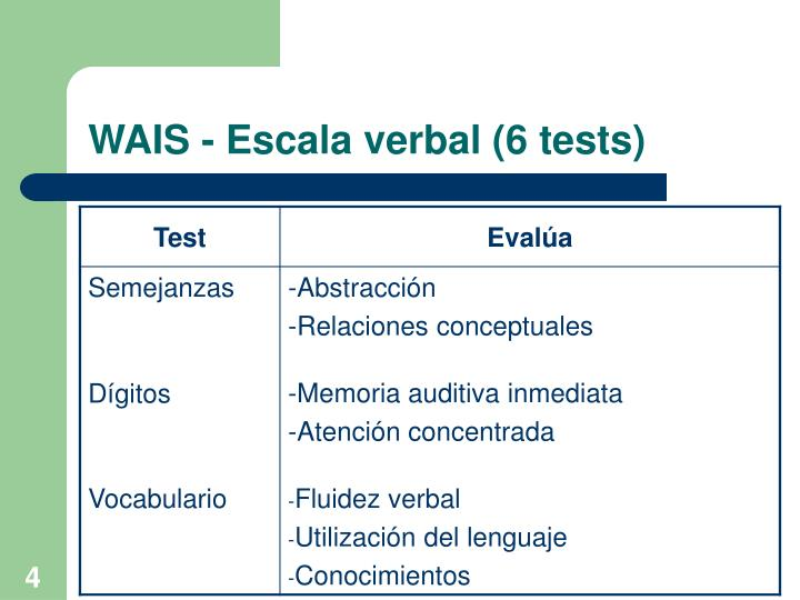 WAIS - Escala verbal (6 tests)