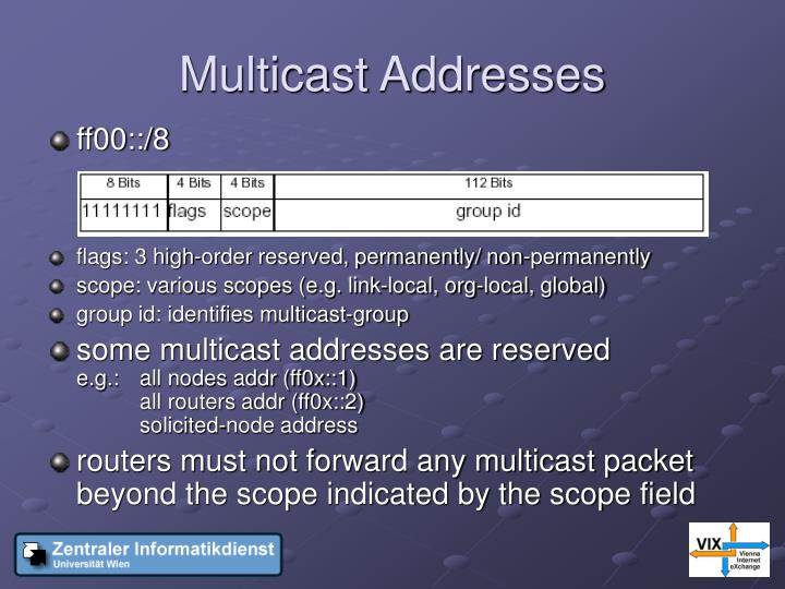 Multicast Addresses