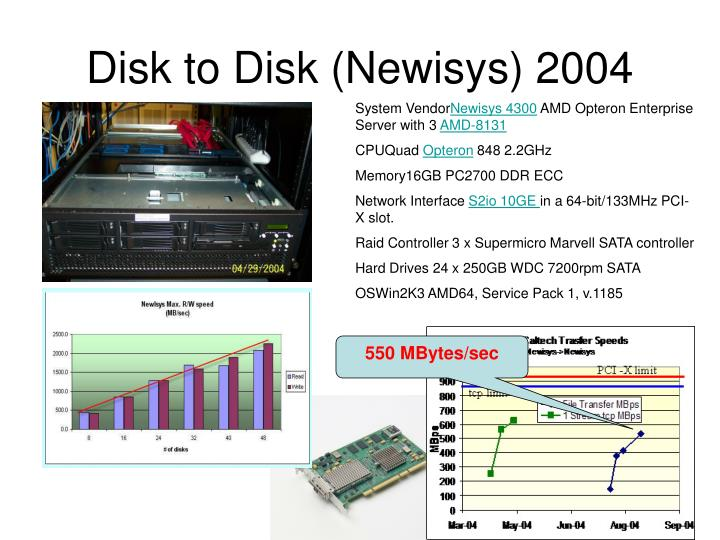 Disk to disk newisys 2004