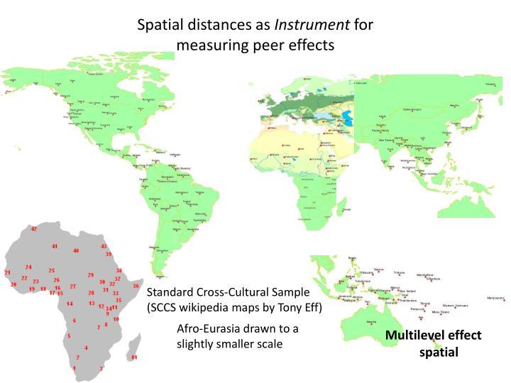 Spatial distances as