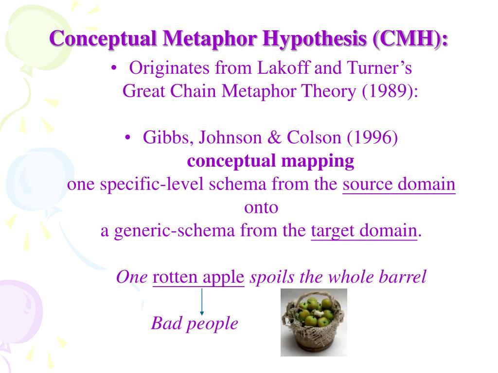 Conceptual Metaphor Hypothesis (CMH):