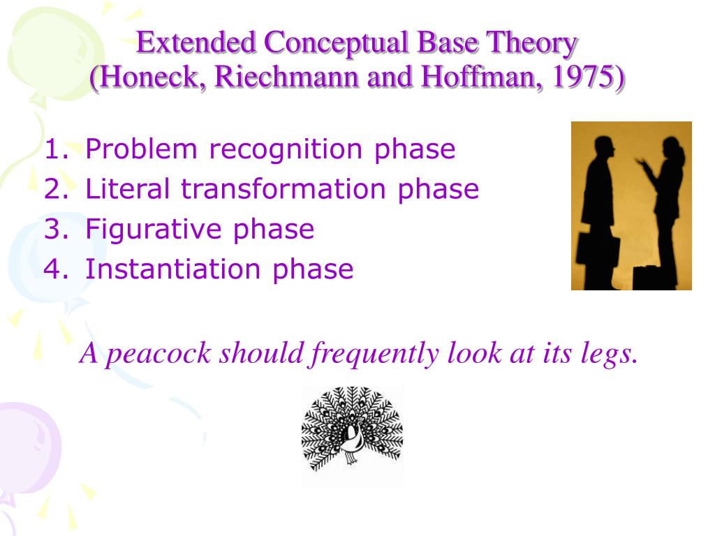 Extended Conceptual Base Theory