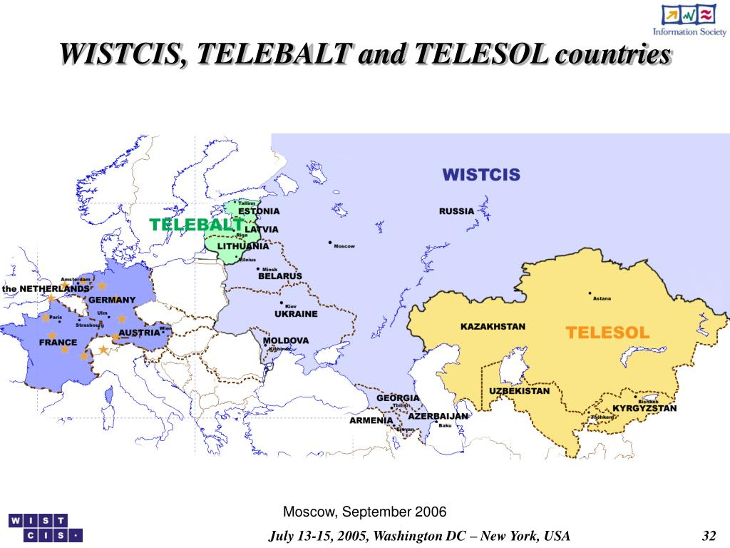 WISTCIS, TELEBALT and TELESOL countries
