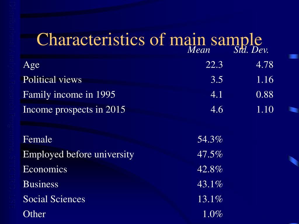 Characteristics of main sample