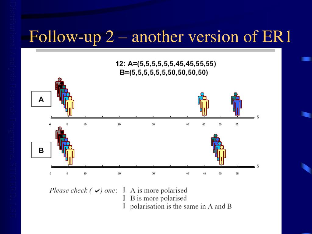 Follow-up 2 – another version of ER1