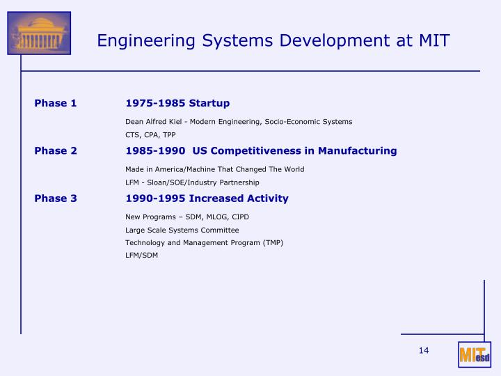 Engineering Systems Development at MIT