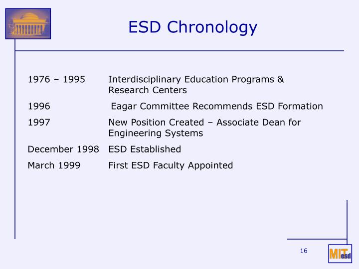 ESD Chronology
