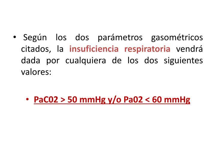 Según los dos parámetros gasométricos citados, la