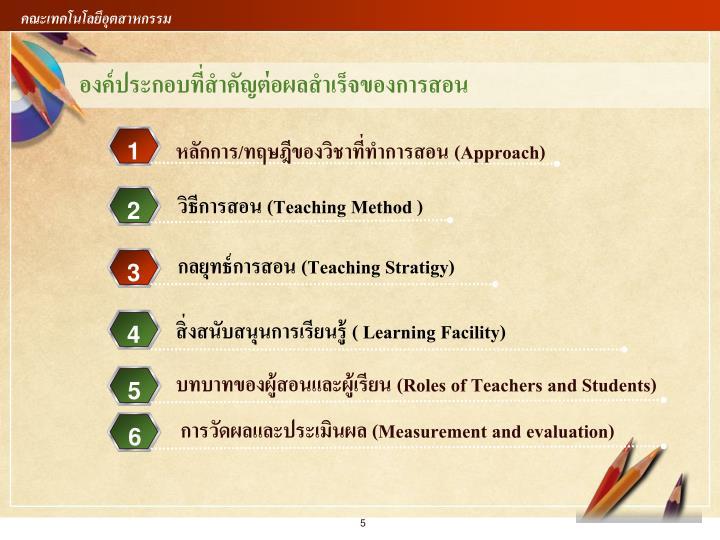 หลักการ/ทฤษฎีของวิชาที่ทำการสอน (
