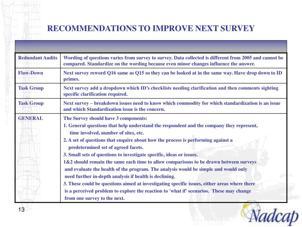 RECOMMENDATIONS TO IMPROVE NEXT SURVEY