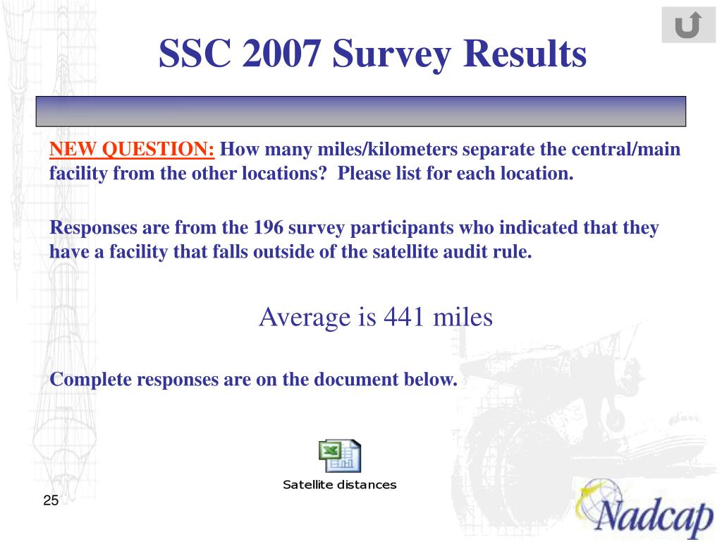 SSC 2007 Survey Results